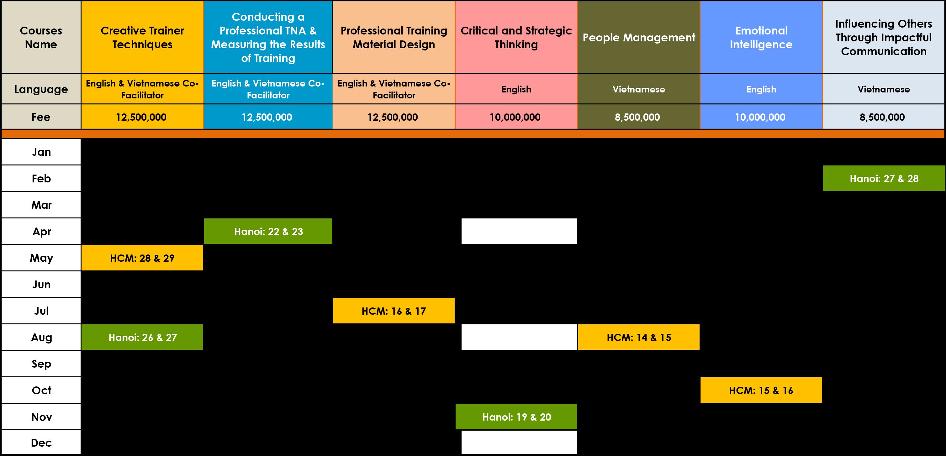 Public course training schedule 2020